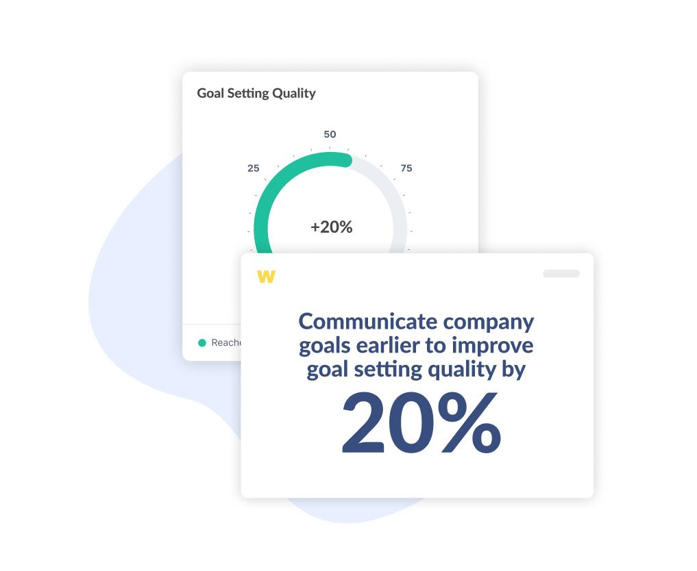 Goal Setting Quality