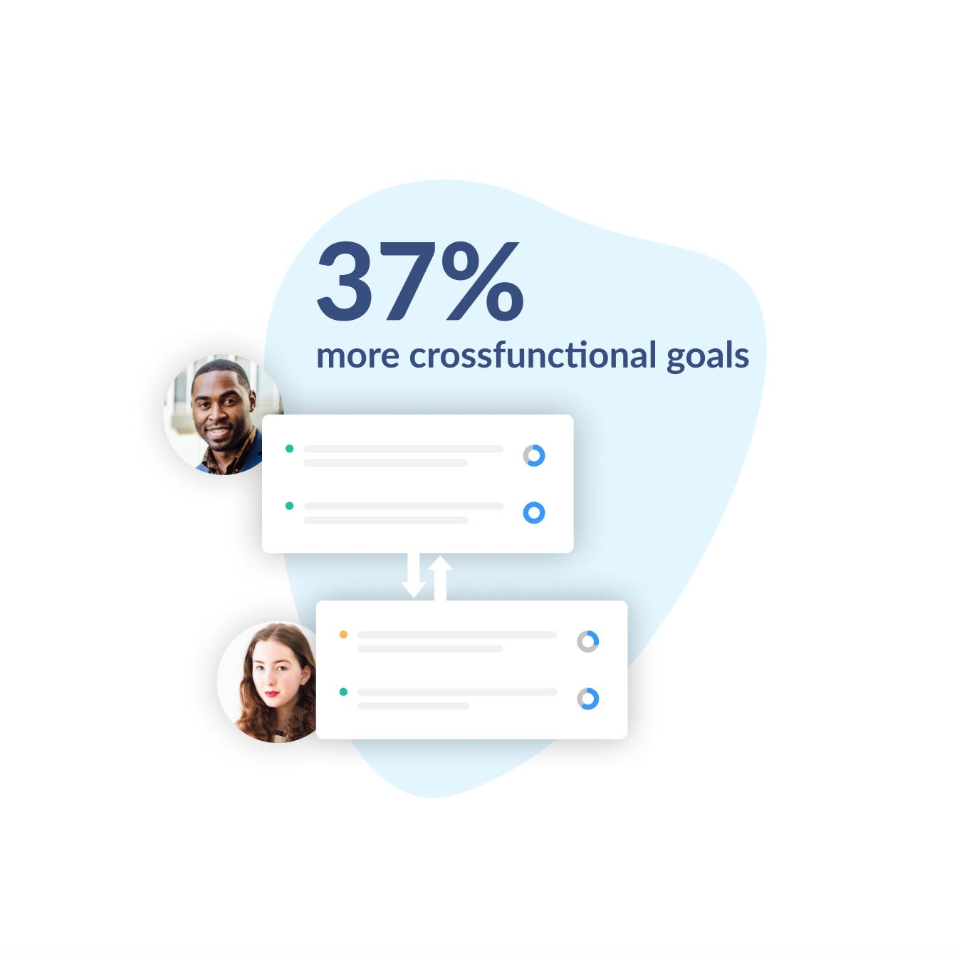 Workpath cross-functional goals