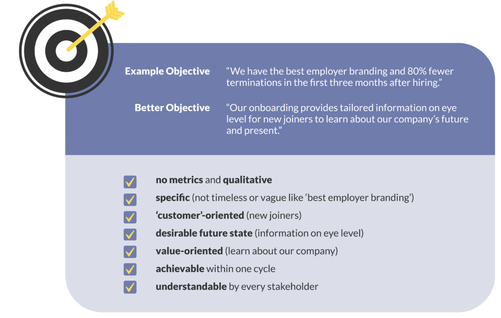 Overview about the Quality Criteria for Objectives