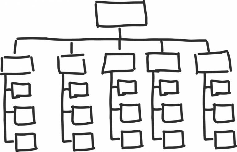 Baumstruktur eines Unternehmens