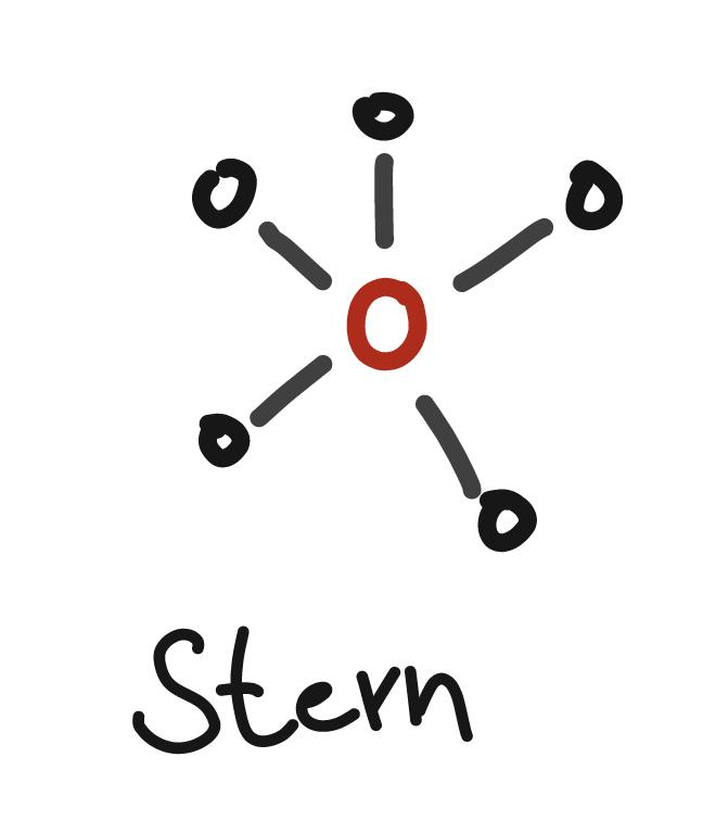Sternstruktur von Organisationen