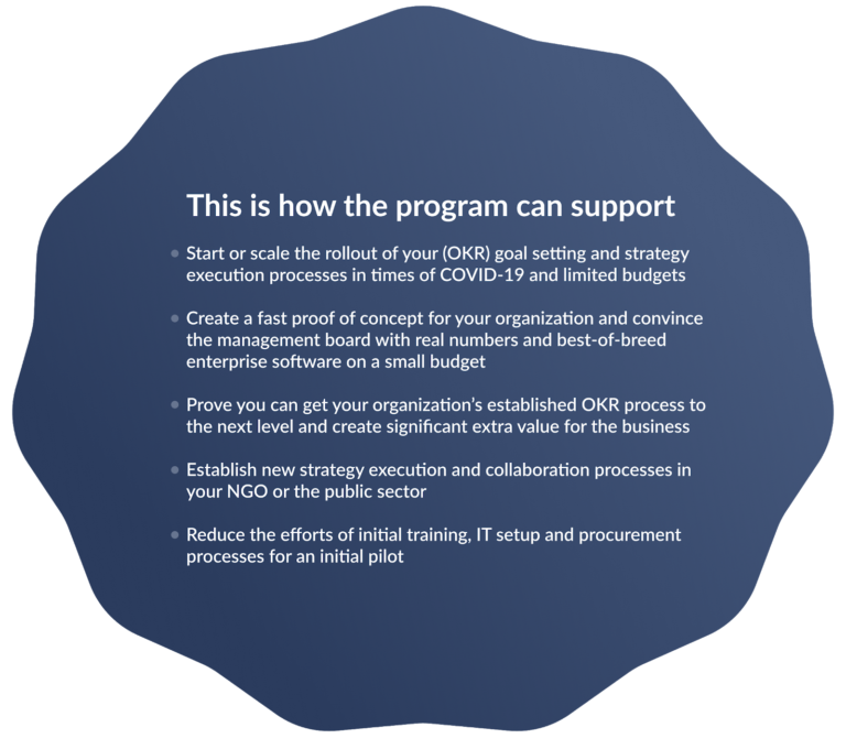 How the Workpath Credit Program supports organizations
