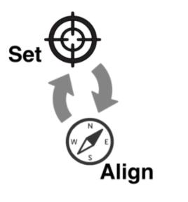Set and align goals