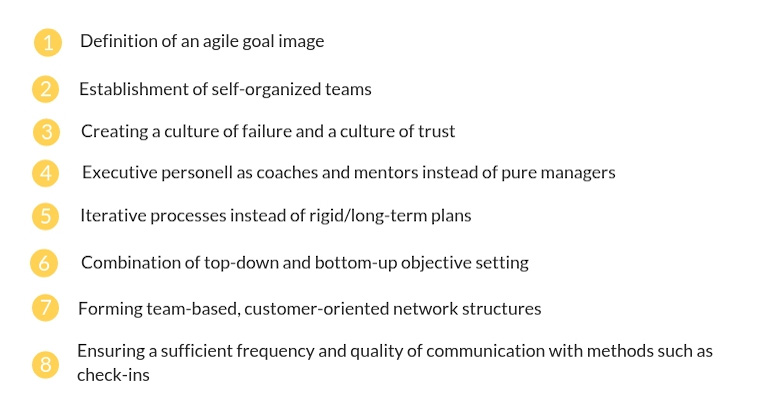 Reasons for agile transformation