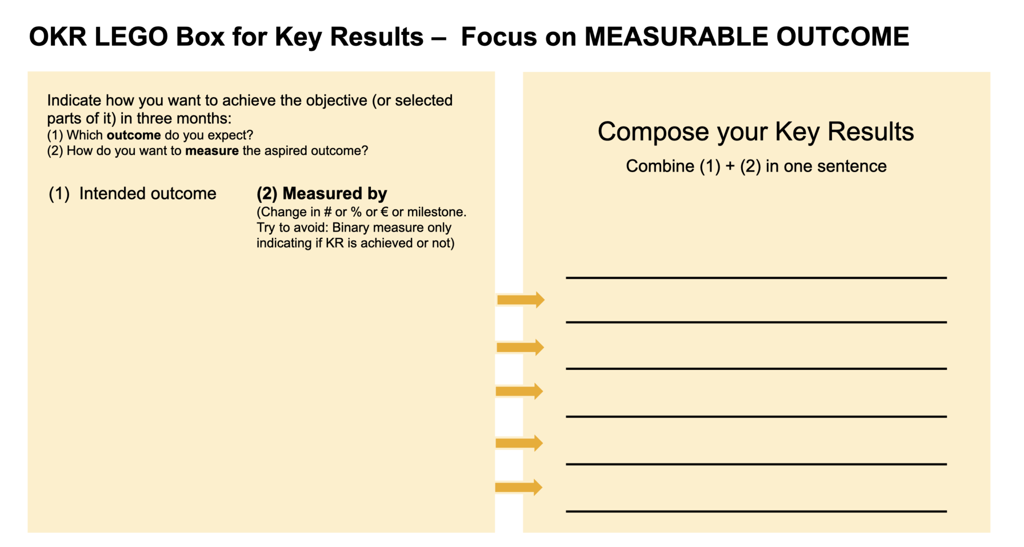 Template for drafting Objectives