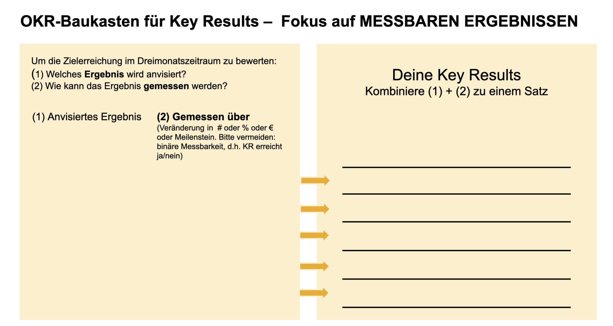 OKR Baukasten für Key Results