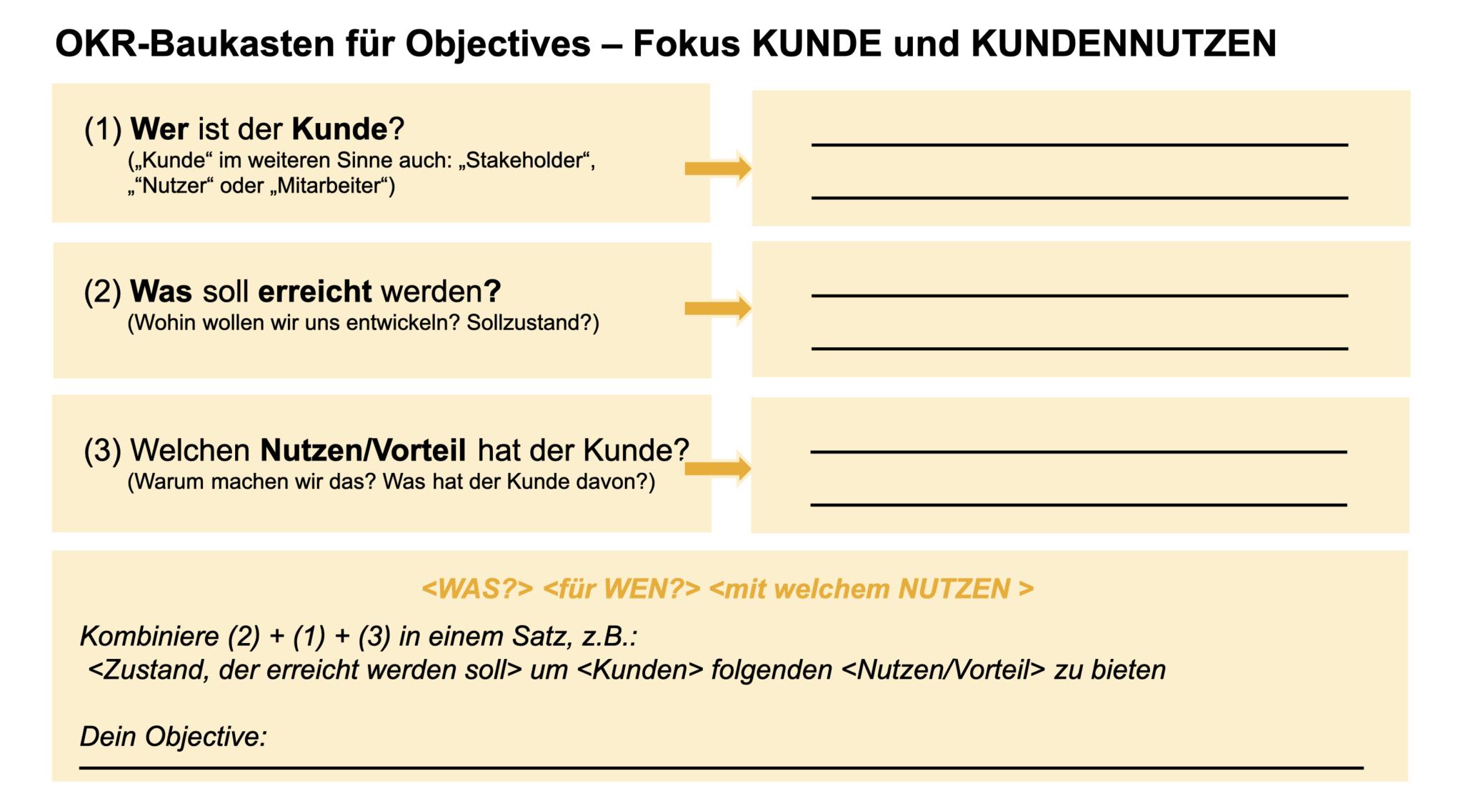 OKR Baukasten Objectives
