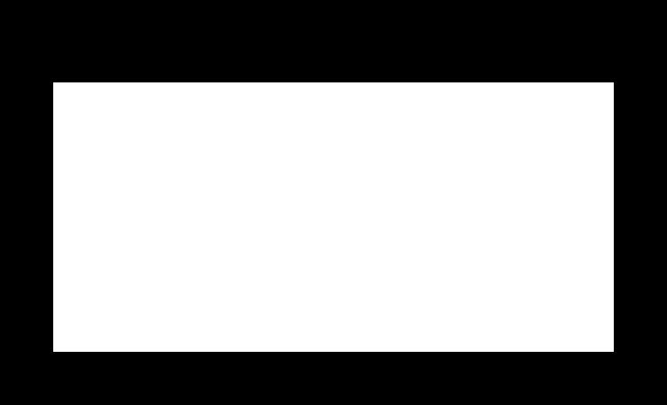 White Rising Voices Logo