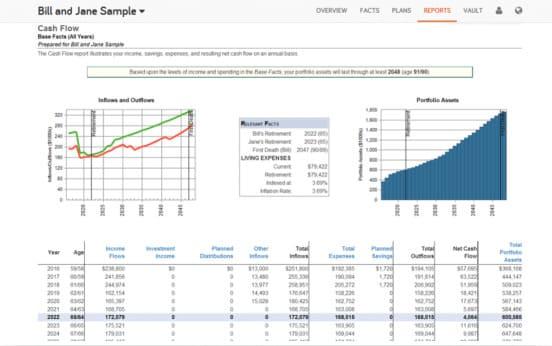 Charts Image Financial Advisor Irvine California