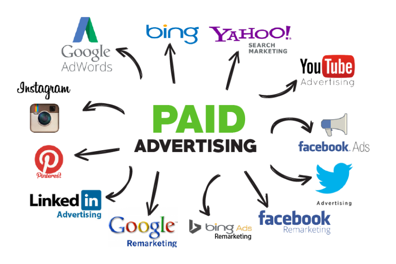 paid ads graphic