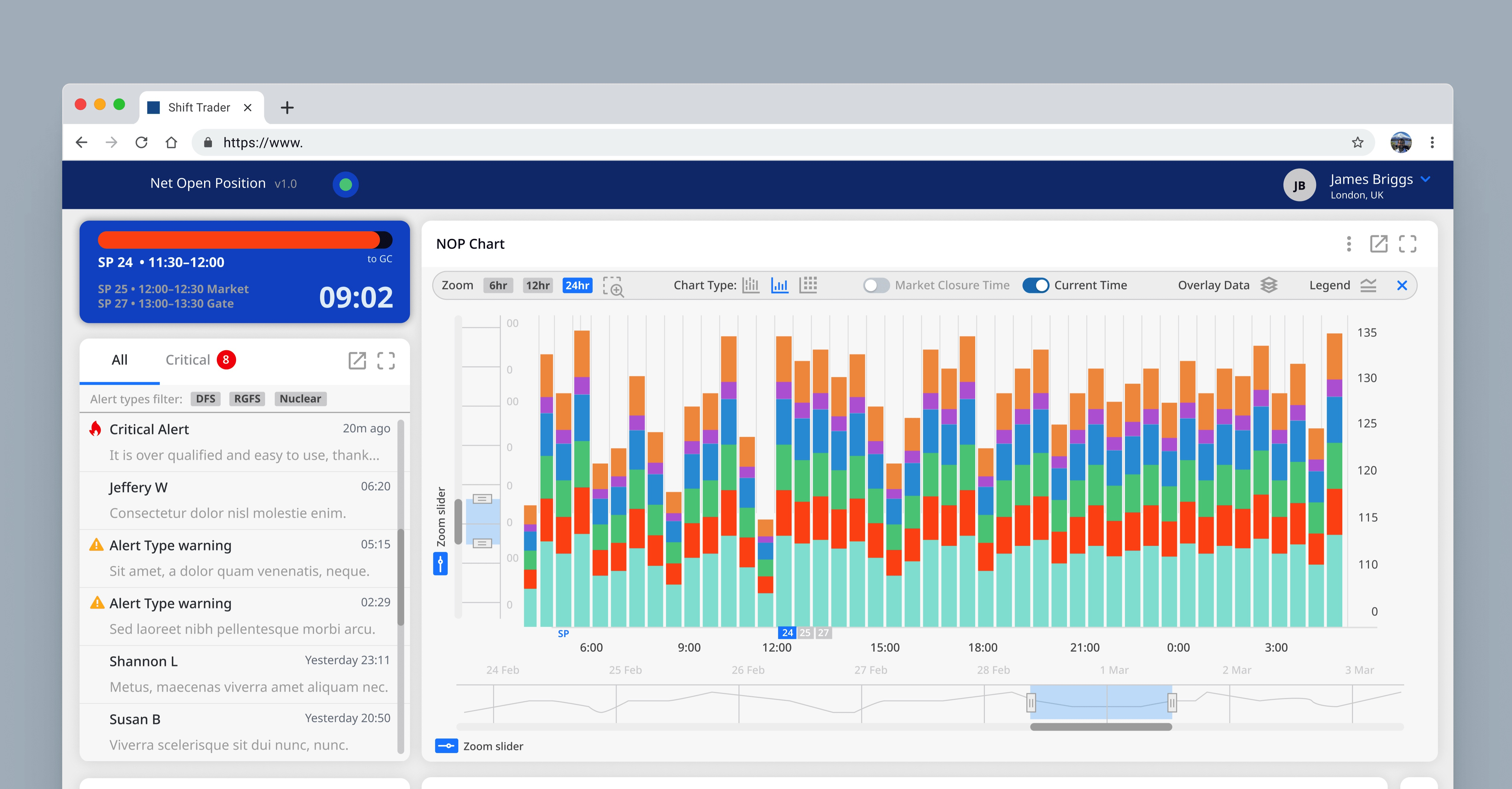 energy trading half an hour data visualisation tool