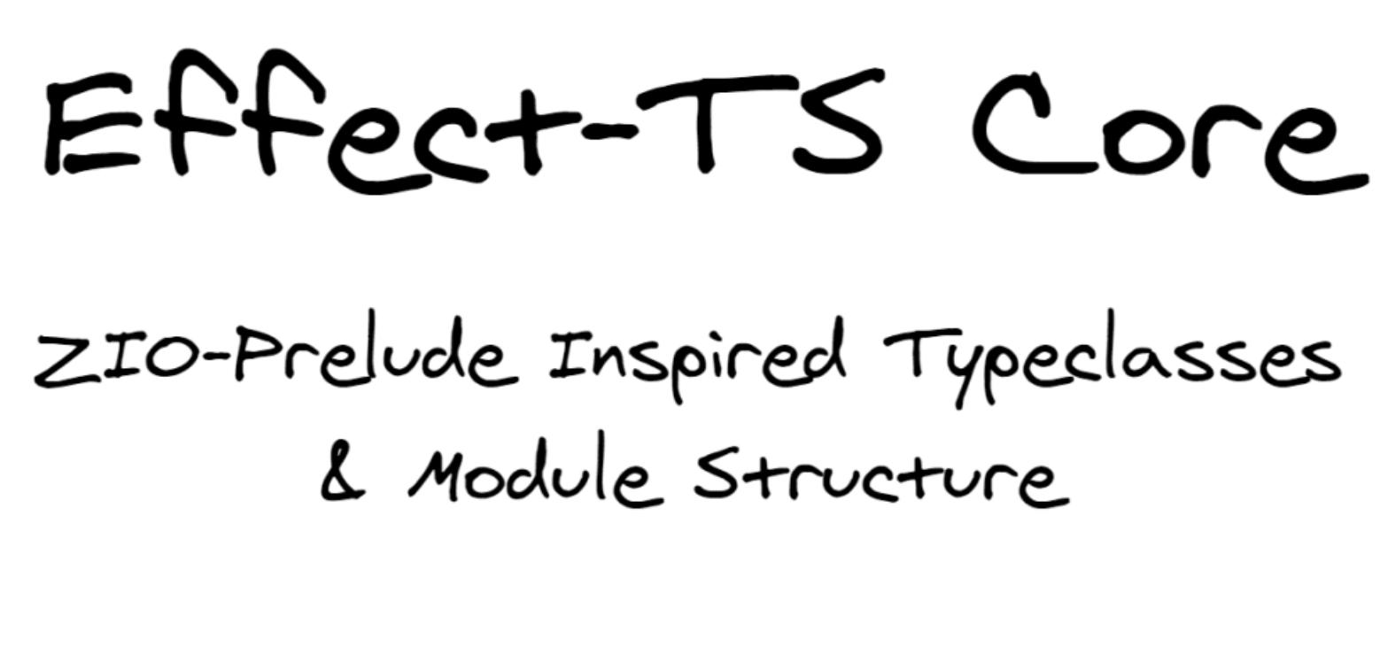 ZIO-Prelude Inspired Typeclasses & Module Structure