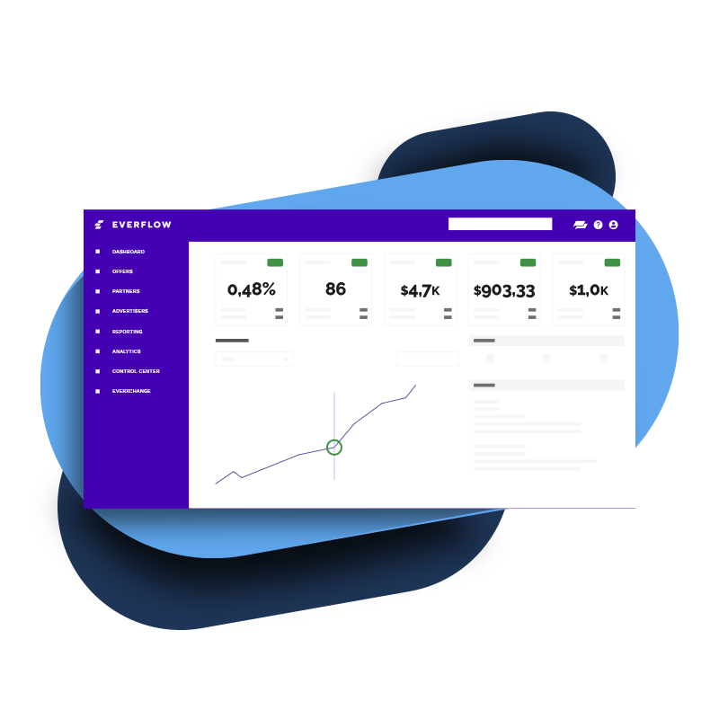 Dashboard for Tracking