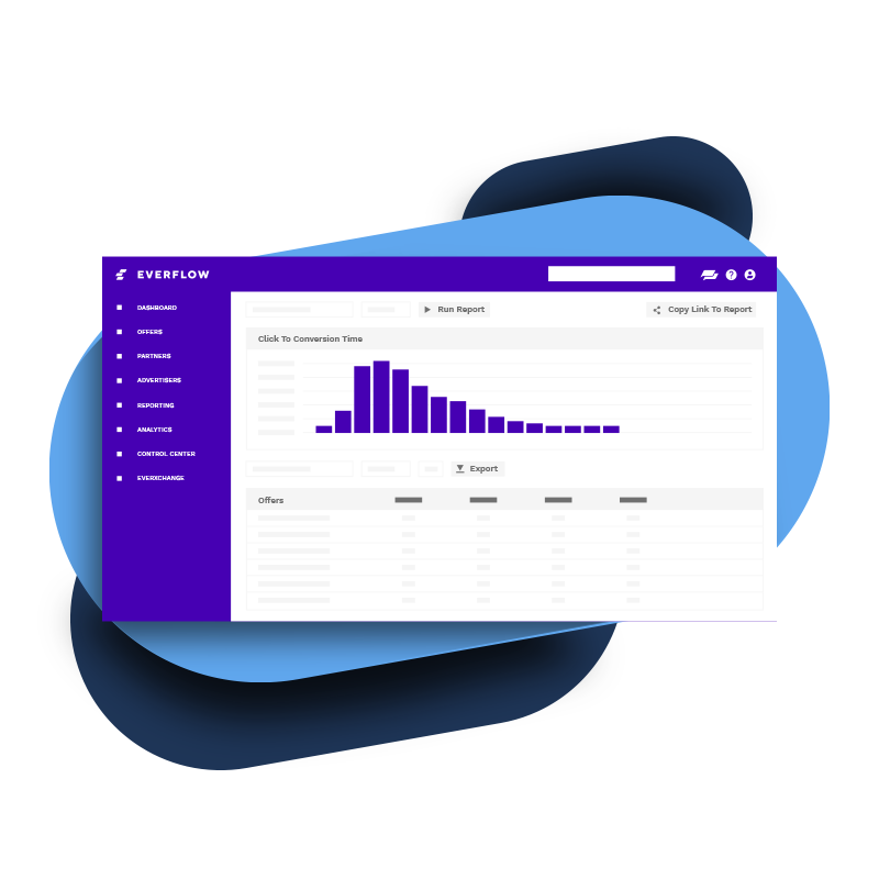 Dashboard for Click-to-Conversion Time