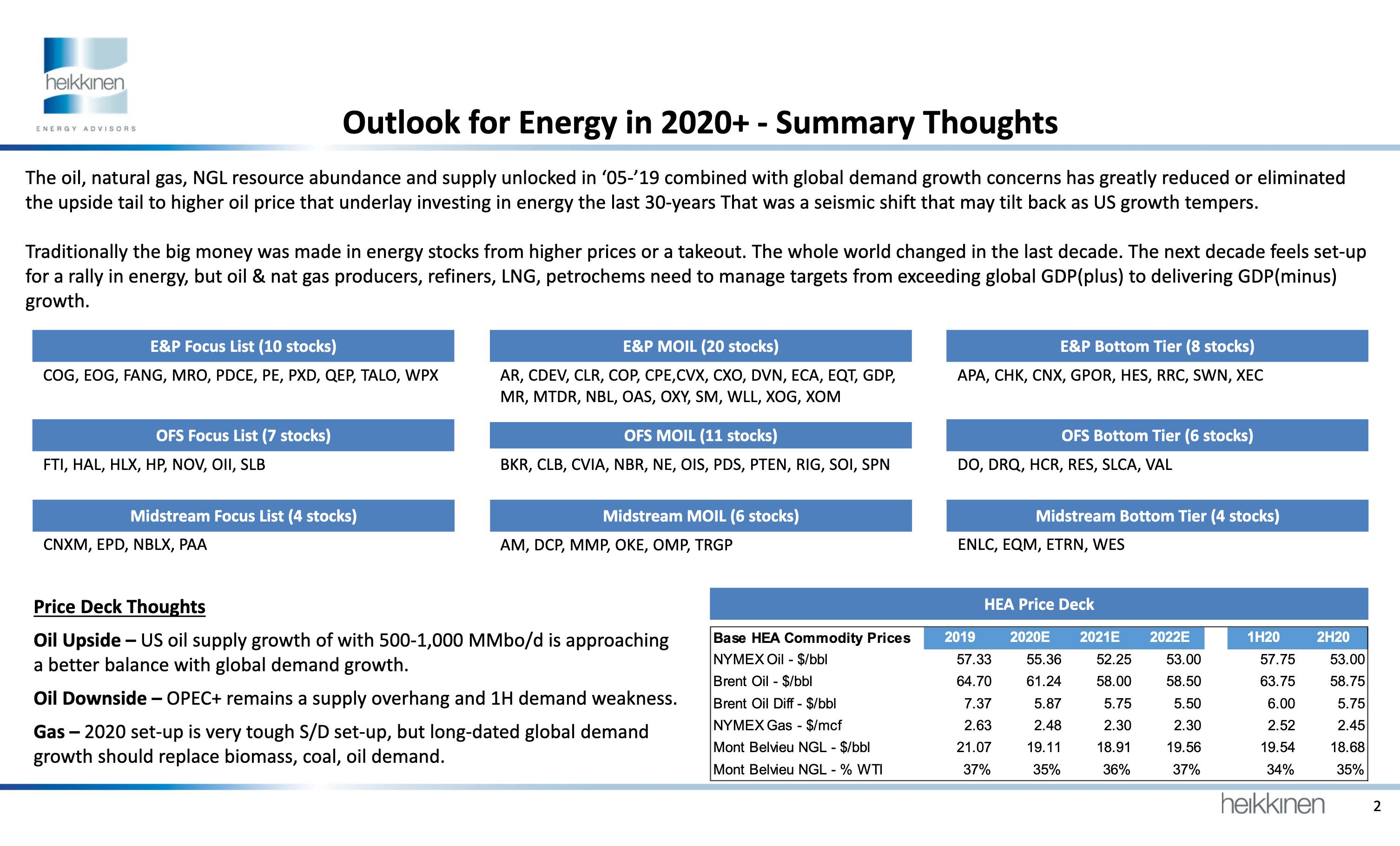 Energy Weekly Digest