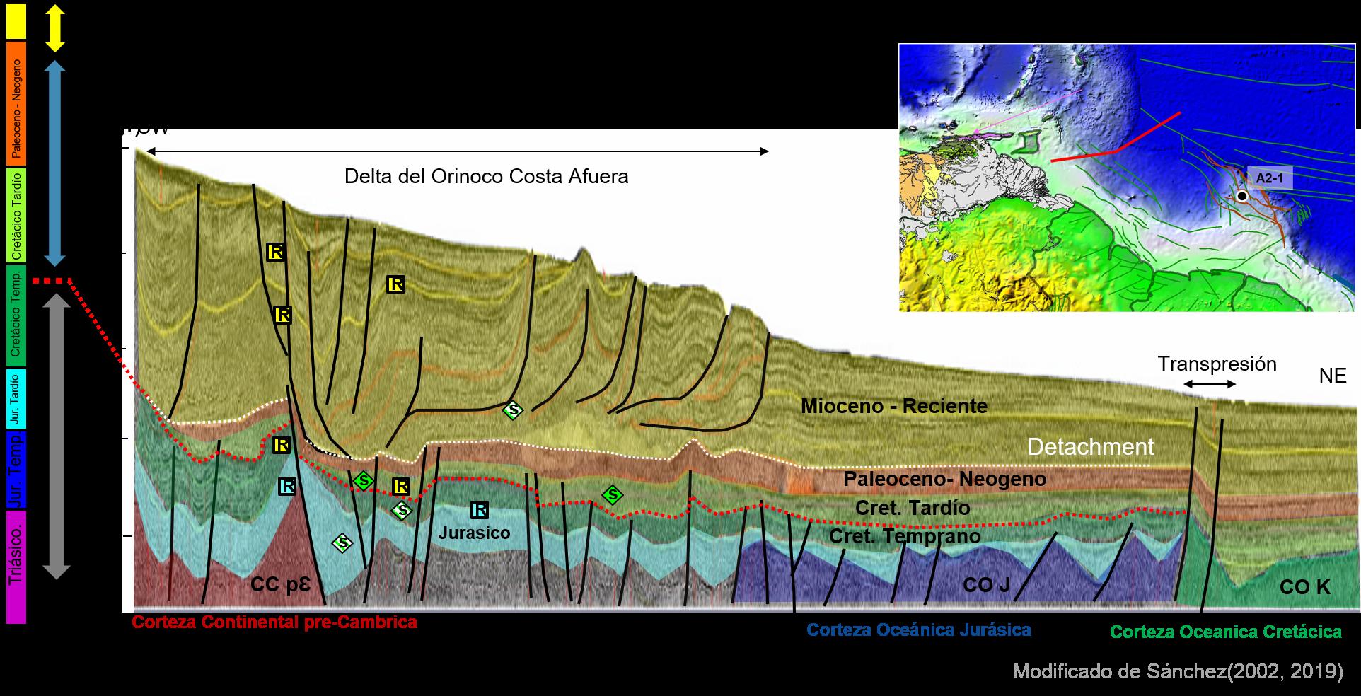 Perspectivas sobre el marco geológico regional del Delta del Orinoco Costa Afuera y la Cuenca de Guyana