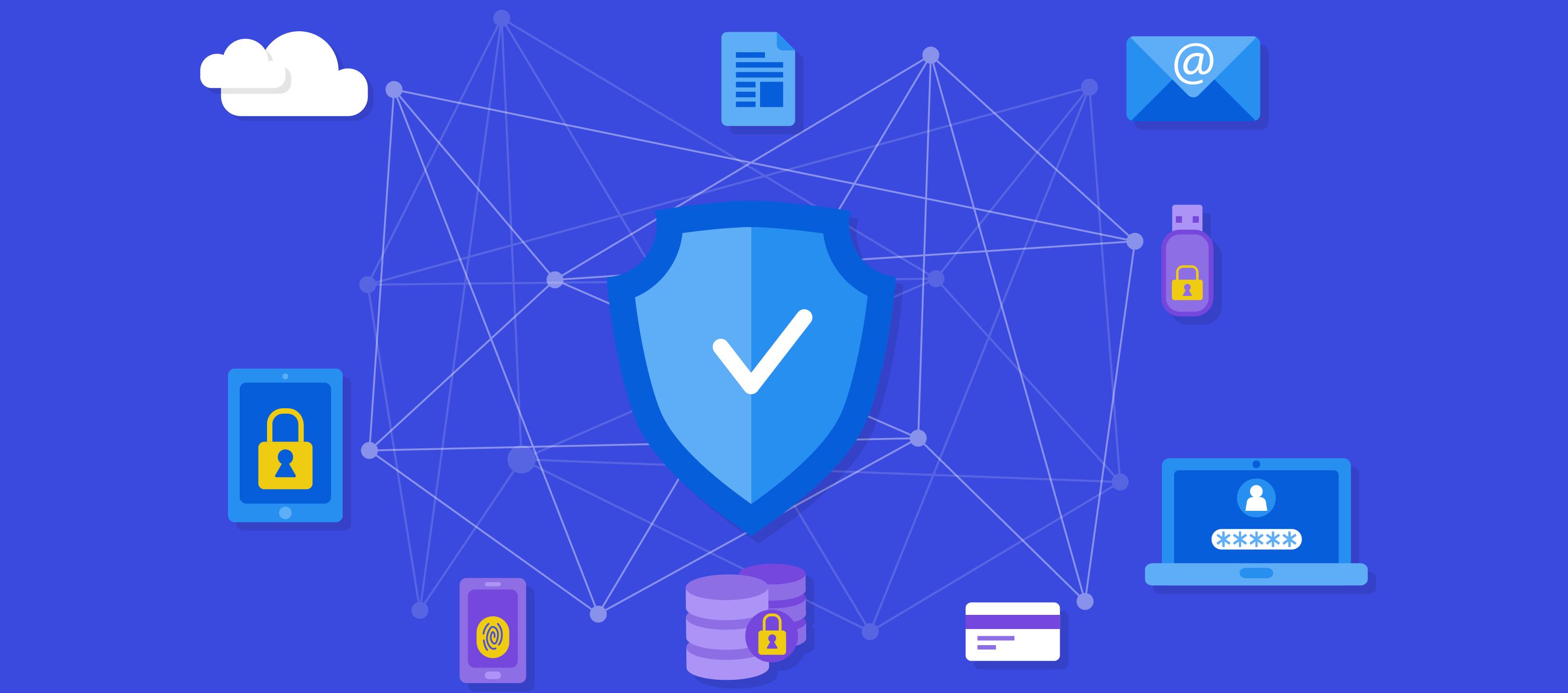 Security Best Practices Checklist
