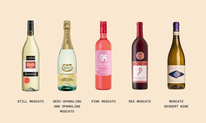 Moscato Wine Styles