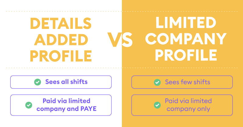 Details added vs. limited company profile
