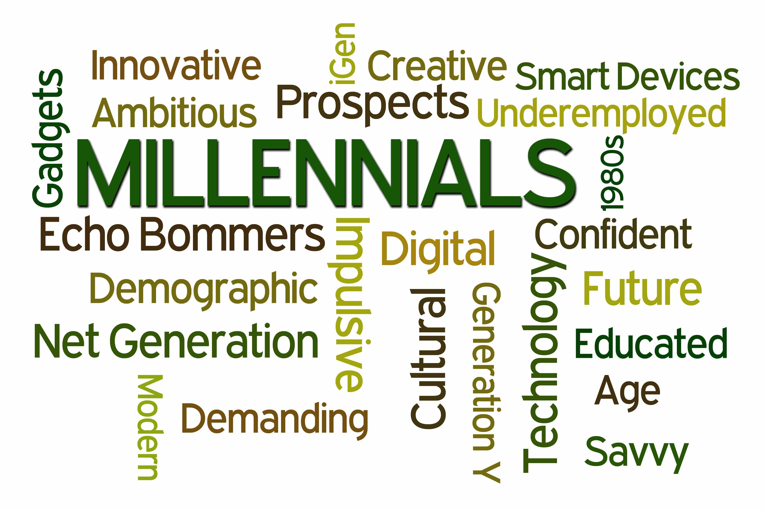 What are generation types?