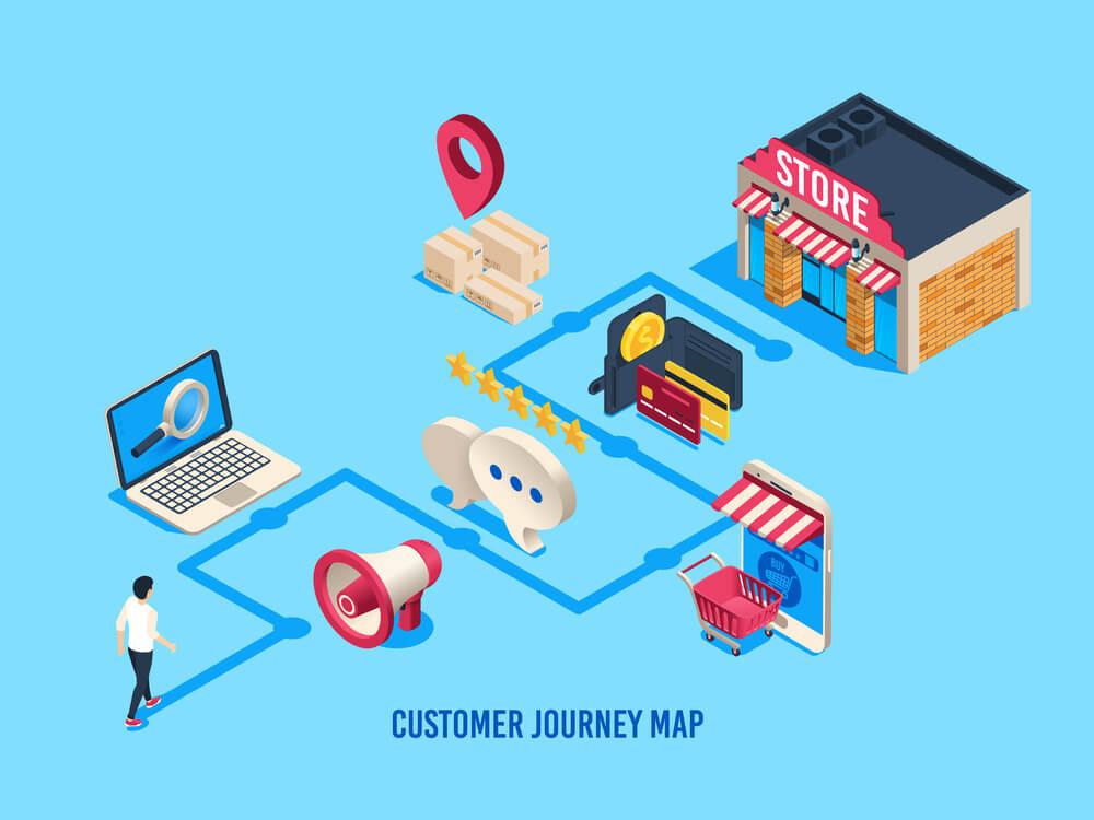 customer-path