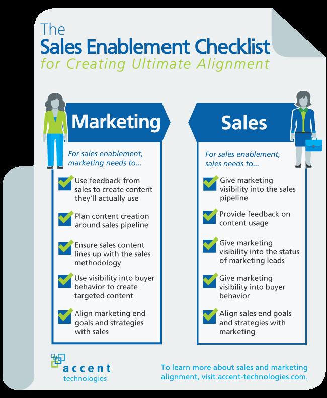checklist-sales-enablement