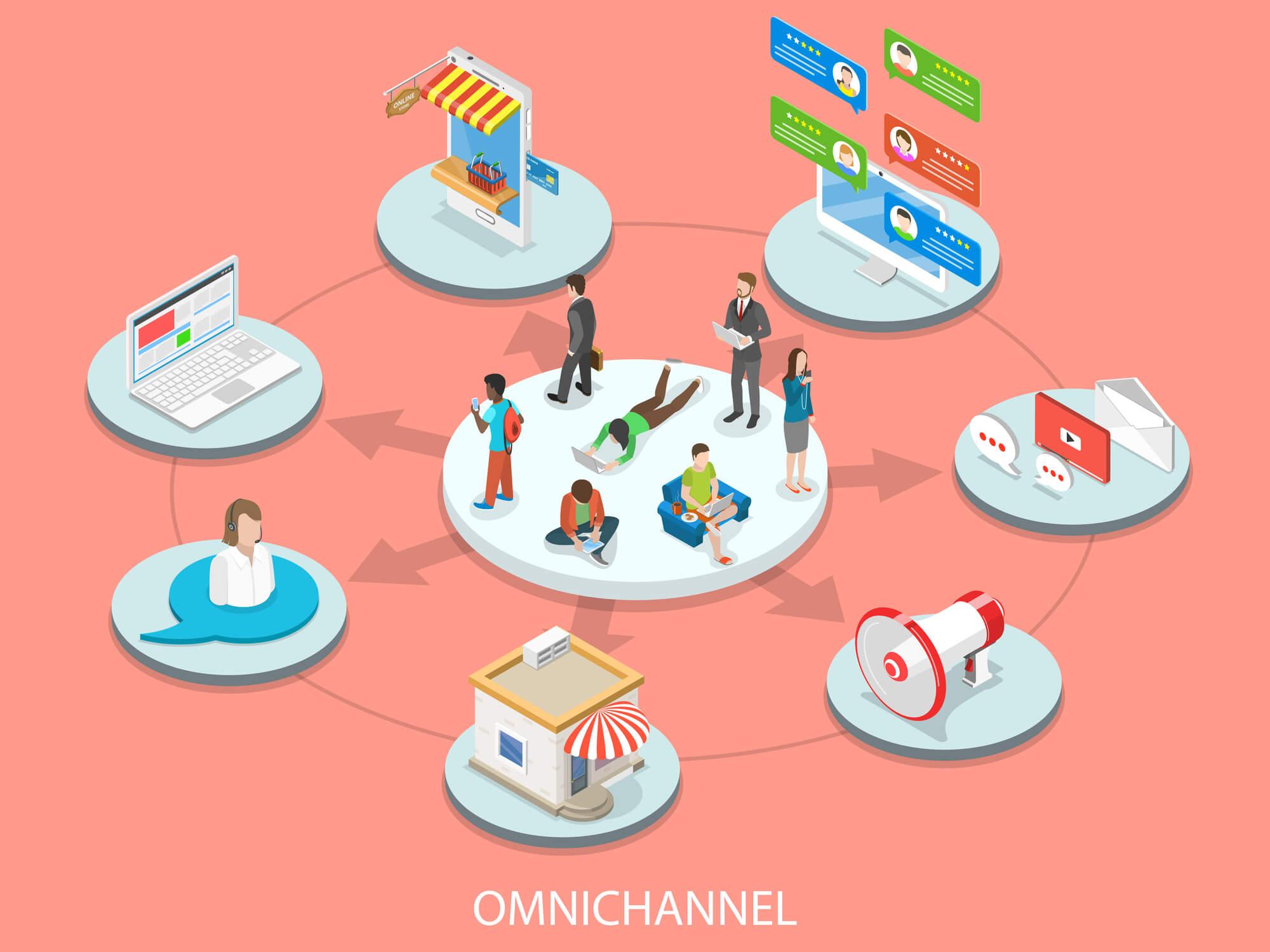 omnichannel-customer-experience