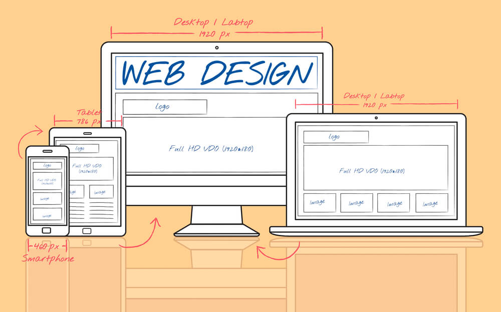 clutter-free-and-professional-Miami-web-design