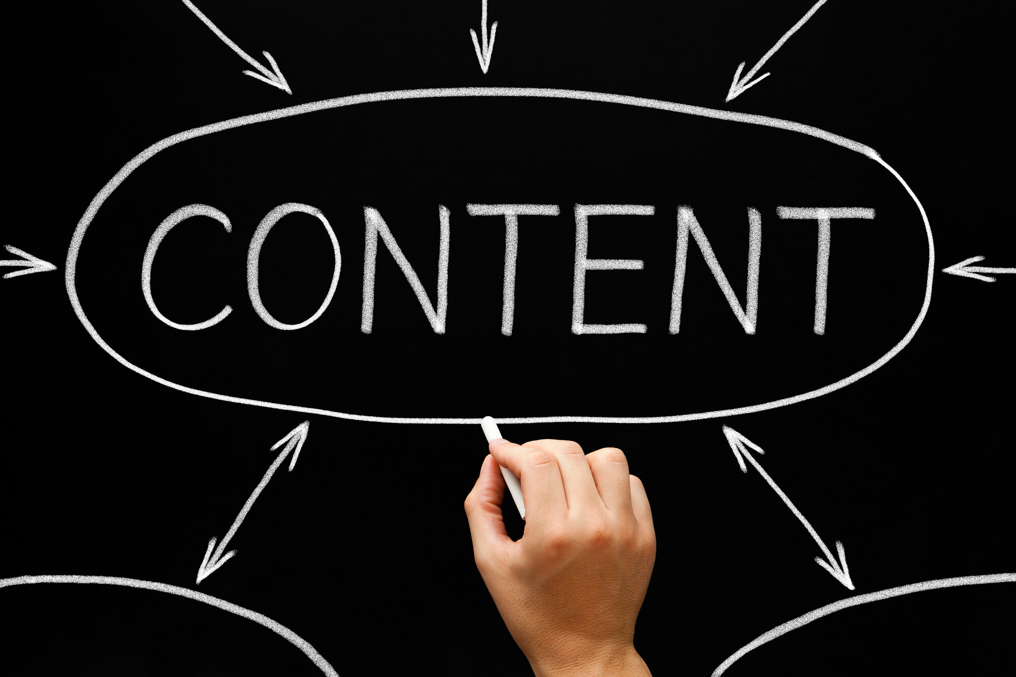 """arrows pointing to the word """"content"""""""