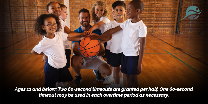 Youth-Basketball-Timeout-Rules.jpg