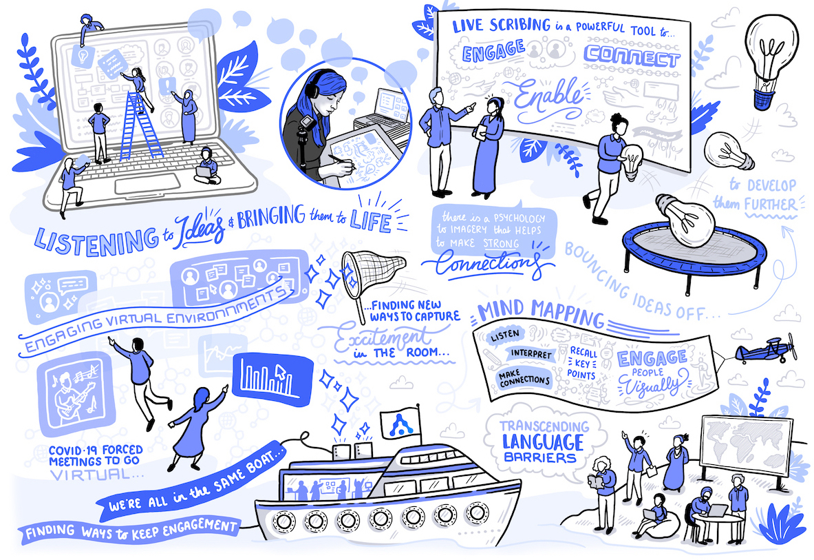 Open Audience blog The Role of Illustration in Mapping and Visualising in Meetings