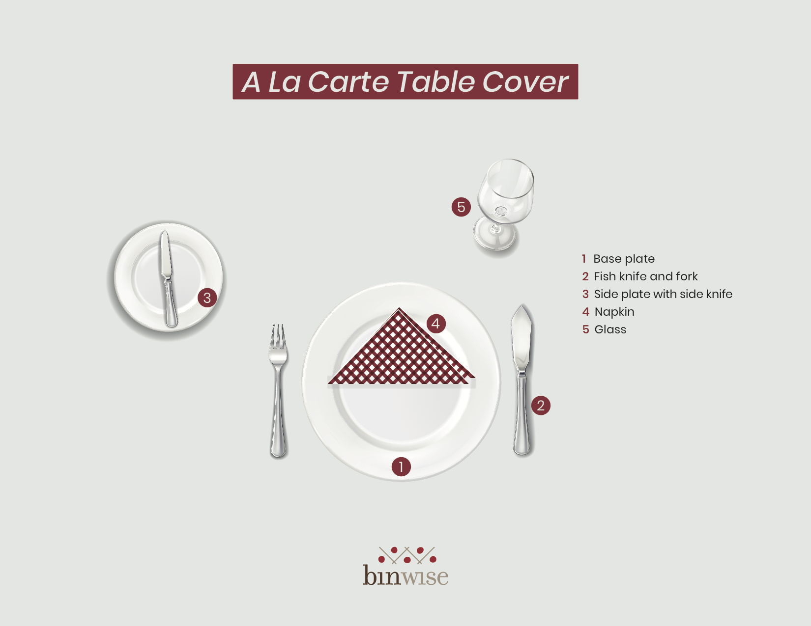 A La Carte Meaning Table Cover And Sample Menu