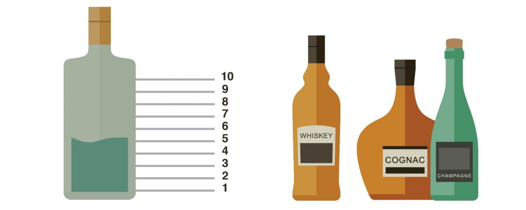 Bottle of liquor divided into 10 parts; using the rule of tenths for liquor inventory