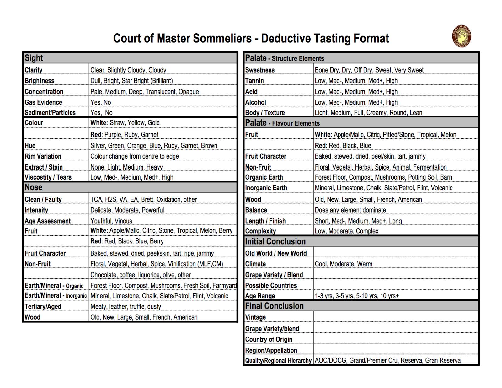 sommelier exam tasting grid