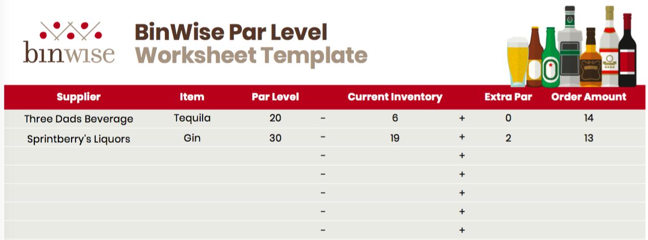 par level worksheet example