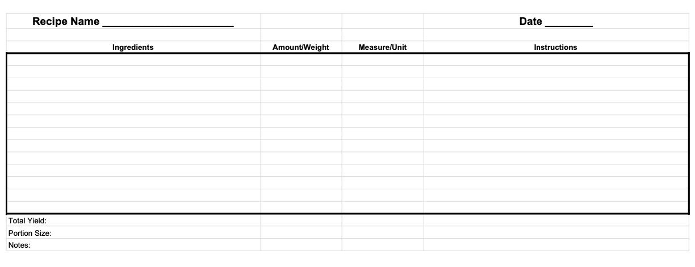 standardized recipe template PDF