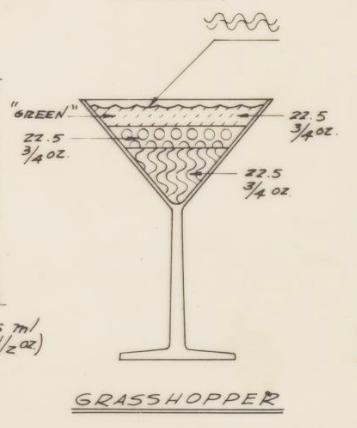 USDA Standardized Recipes for Grasshopper Cocktail