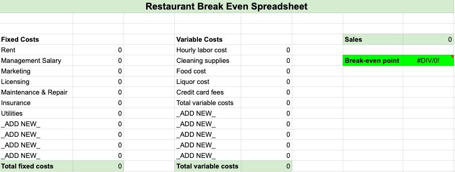 restaurant break even worksheet