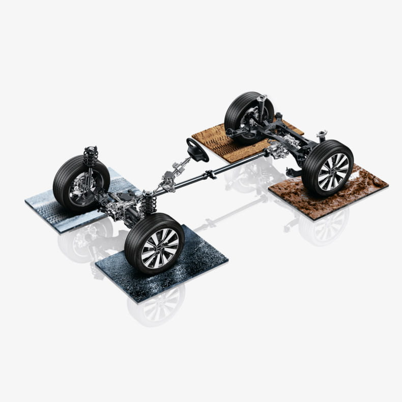 Система автоматически подключаемого полного привода (AWD)