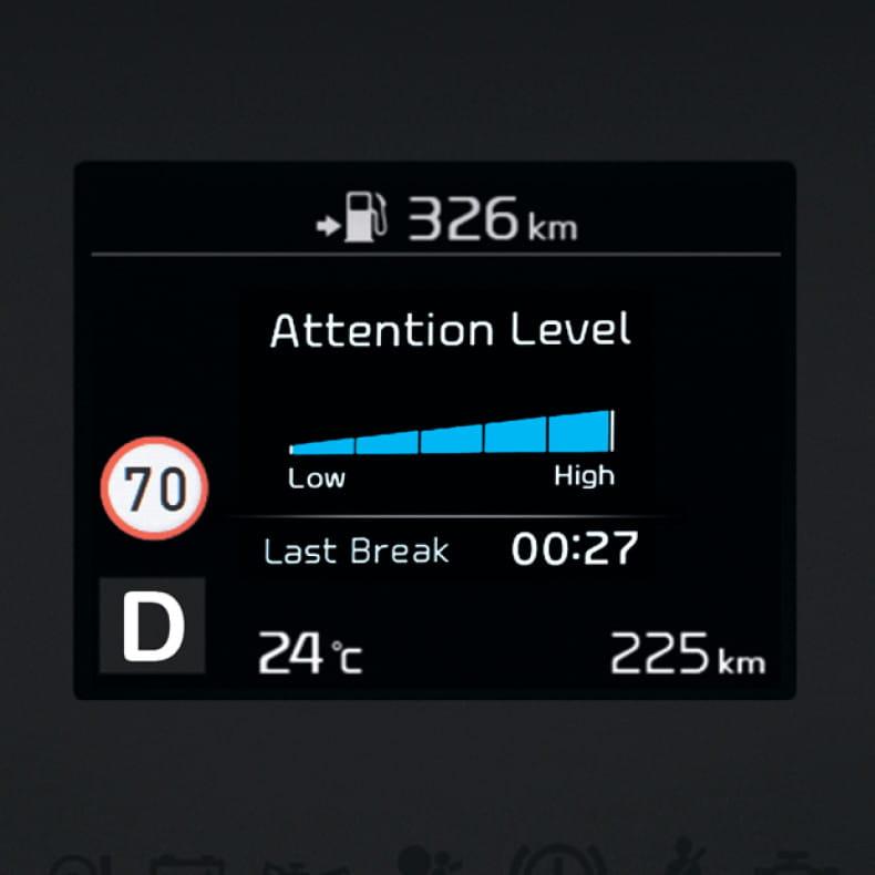 Система мониторинга усталости водителя (DAW)
