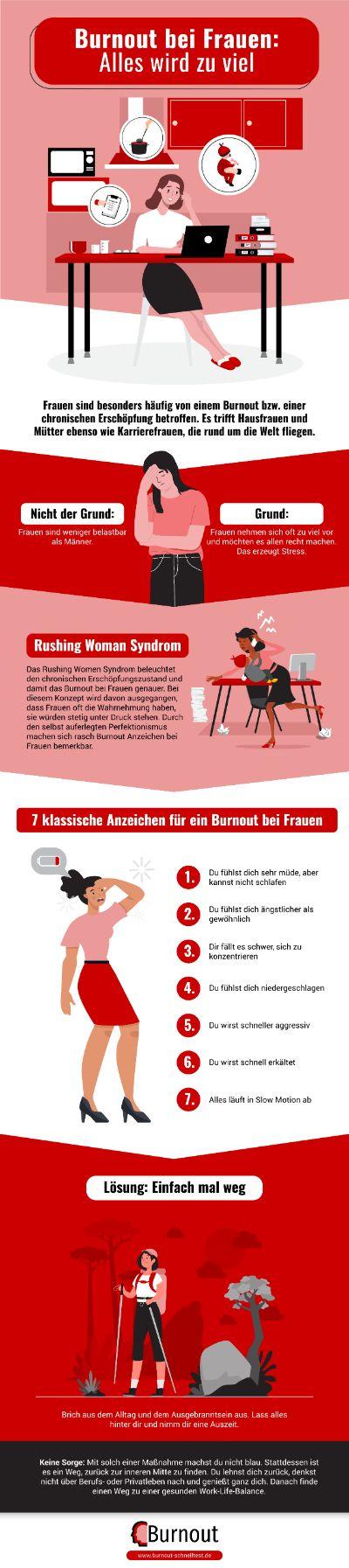 Infografik Burnout Bei Frauen: Alles Wird Zu Viel