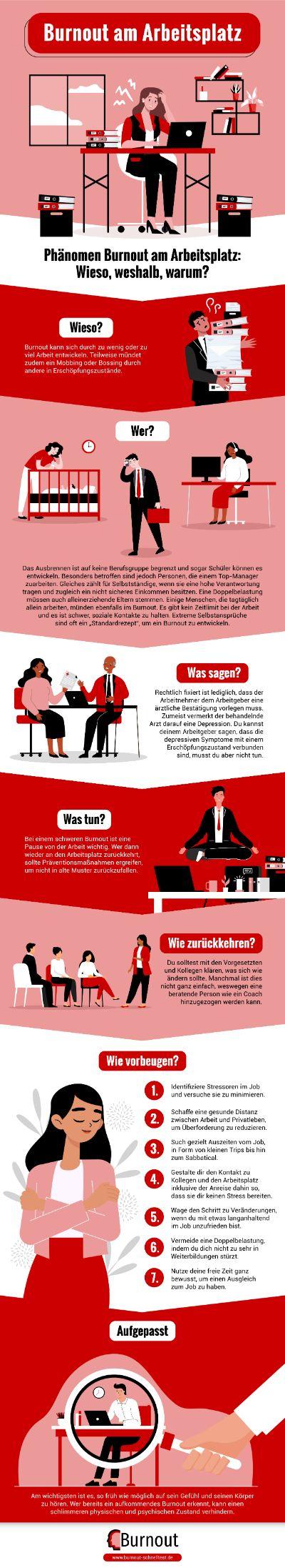Infografik Burnout am Arbeitsplatz