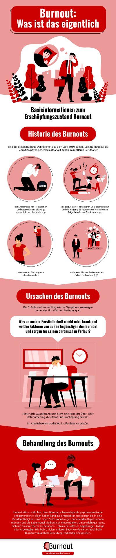 Infografik Burnout Was ist das eigentlich