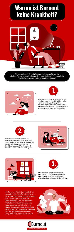 Infografik Warum ist Burnout keine Krankheit