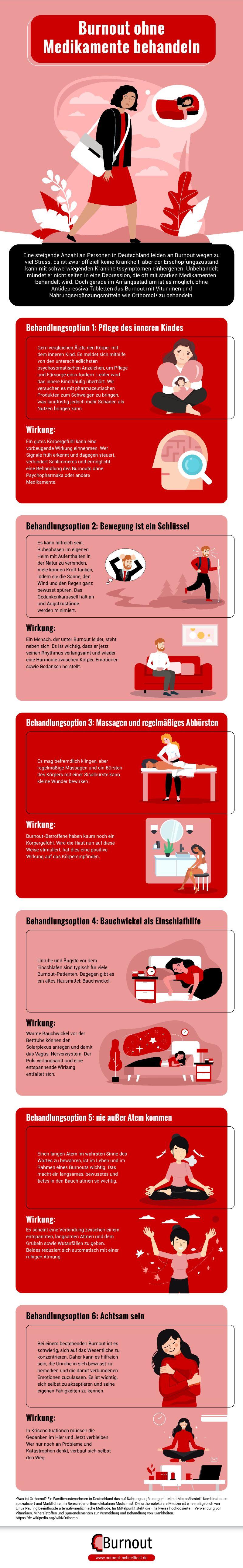 Infografik Burnout Ohne Medikamente Behandeln