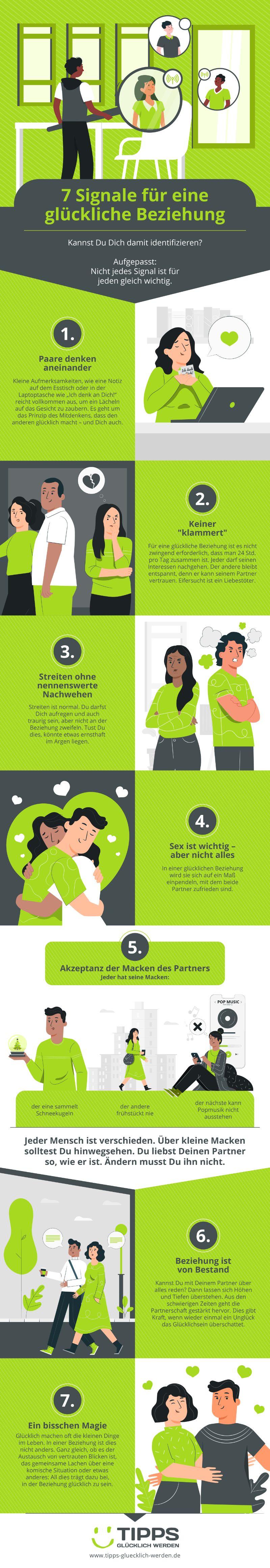 Infografik Was Ist Glücklich Sein In Einer Beziehung
