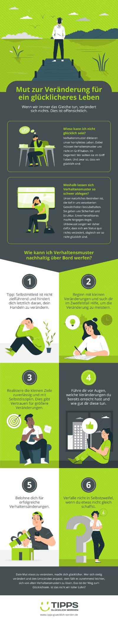 Infografik Wer Glücklich Sein Will, Braucht Mut Zur Veränderung