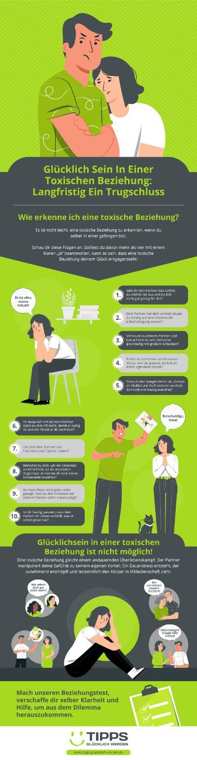Infografik Glücklichsein In Einer Toxischen Beziehung: Langfristig Ein Trugschluss