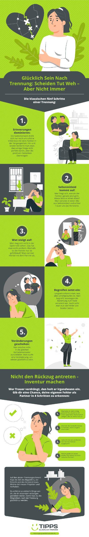 Infografik Glücklich Sein Nach Trennung: Scheiden Tut Weh – Aber Nicht Immer