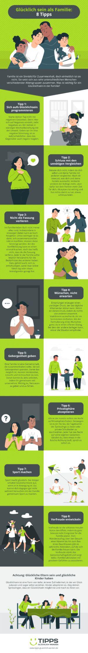 Infografik Glücklich Sein Als Familie: Tipps